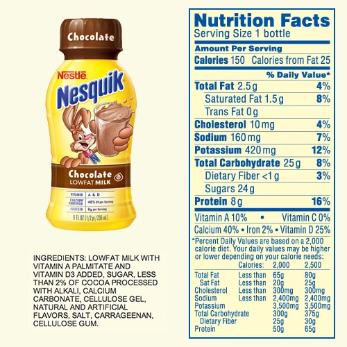 Nesquik-Nutritionals